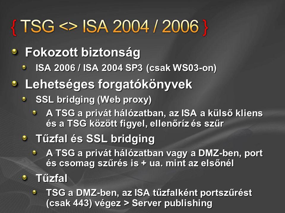 Fokozott biztonság ISA 2006 / ISA 2004 SP3 (csak WS03-on) Lehetséges forgatókönyvek SSL bridging (Web proxy) A TSG a privát hálózatban, az ISA a külső kliens és a TSG között figyel, ellenőríz és szűr Tűzfal és SSL bridging A TSG a privát hálózatban vagy a DMZ-ben, port és csomag szűrés is + ua.