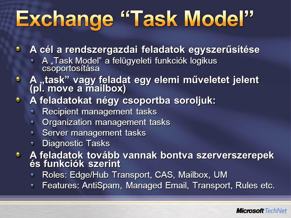 """A cél a rendszergazdai feladatok egyszerűsítése A """"Task Model a felügyeleti funkciók logikus csoportosítása A """"task vagy feladat egy elemi műveletet jelent (pl."""