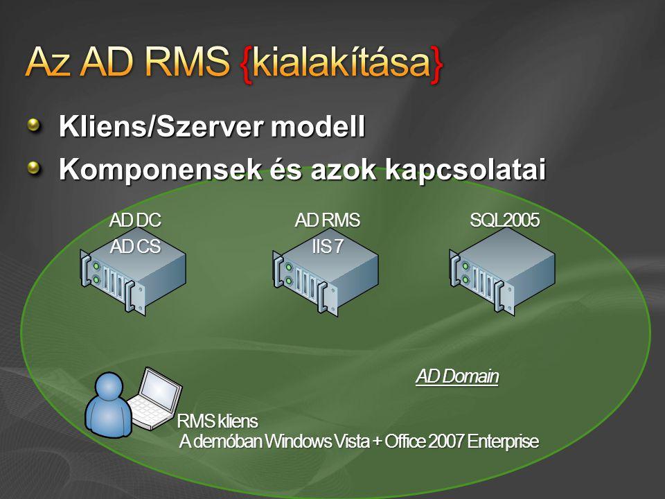 Kliens/Szerver modell Komponensek és azok kapcsolatai AD DC AD CS AD RMS SQL2005 IIS 7 RMS kliens A demóban Windows Vista + Office 2007 Enterprise A d