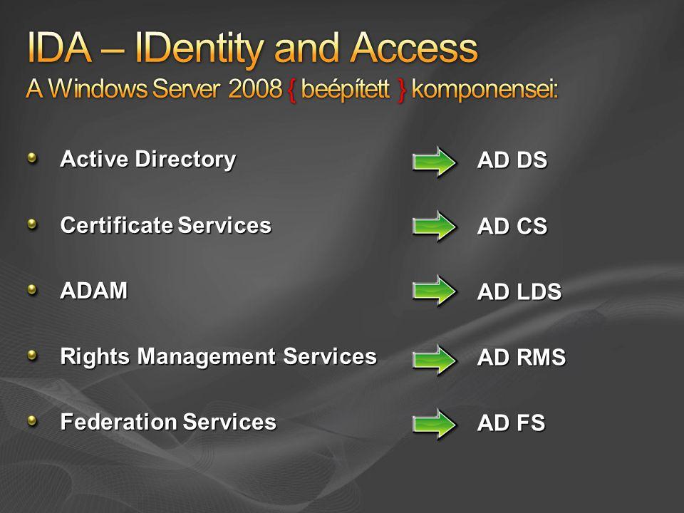 Windows Server 2008 AD DS AD CS AD FS AD LDS