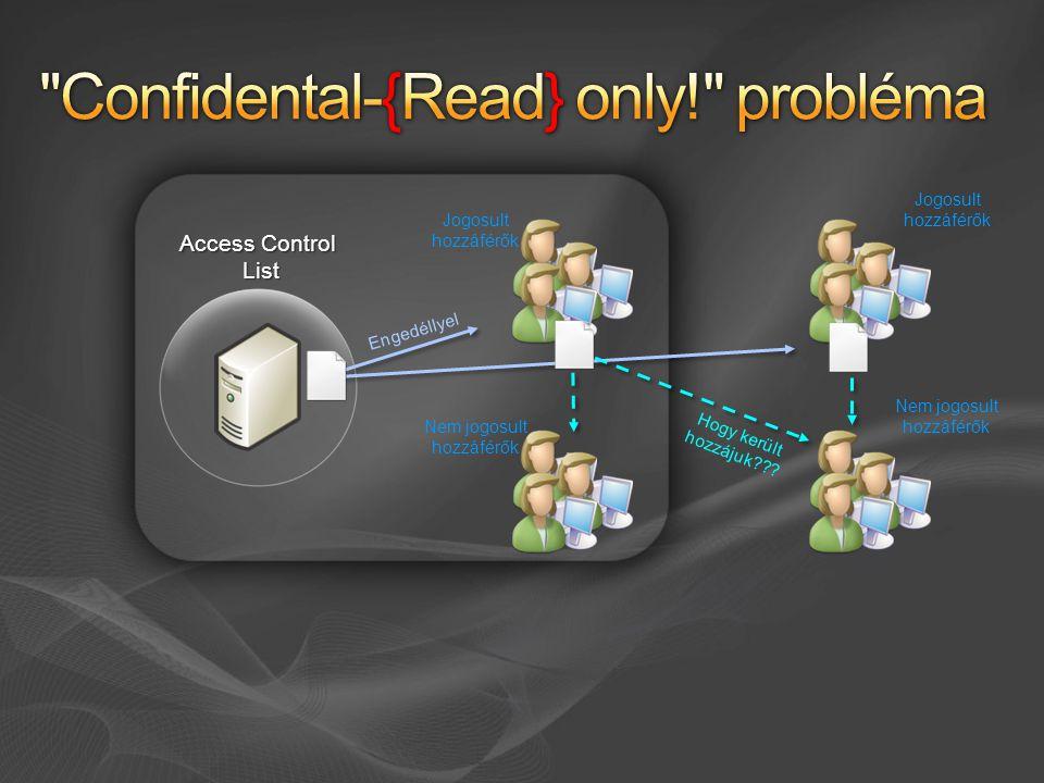 Lehetséges megoldások NTFS jogosultságok EFS titkosítás Jelszóval védett dokumentumok… A jó-, vagy akár rosszhiszemű felhasználók Módosítják, továbbítják, nyomtatják Az adattartalmat vágólapon át felhasználják Visszavonásig hozzáférnek Elégséges a biztonság?