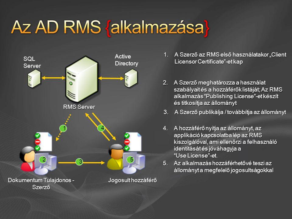 Dokumentum Tulajdonos - Szerző Jogosult hozzáférő RMS Server SQL Server Active Directory 2 3 4 5 2.A Szerző meghatározza a használat szabályait és a h