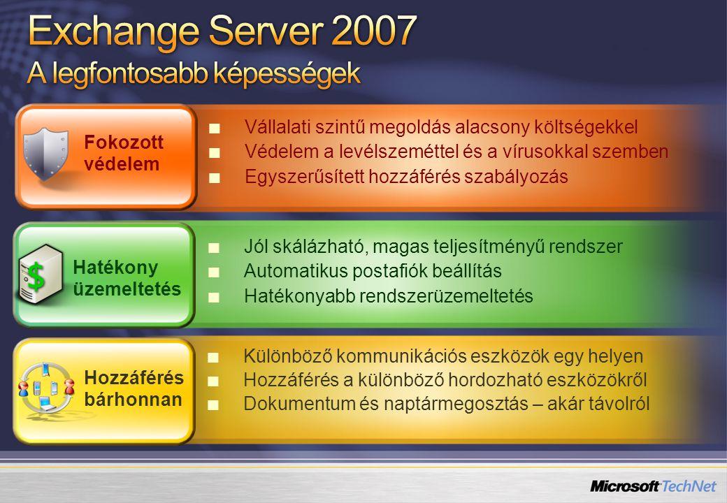 Antivírus és antispam Határvédelem, DMZ (Edge Transport) Hostolt megoldás (Exchange Hosted Filtering) A tűzfal mögött (Hub Transport, Mailbox, Forefront Security for Exchange Server) Fokozott védelem