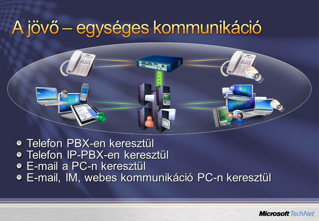 Telefon PBX-en keresztül E-mail a PC-n keresztül Telefon IP-PBX-en keresztül E-mail, IM, webes kommunikáció PC-n keresztül