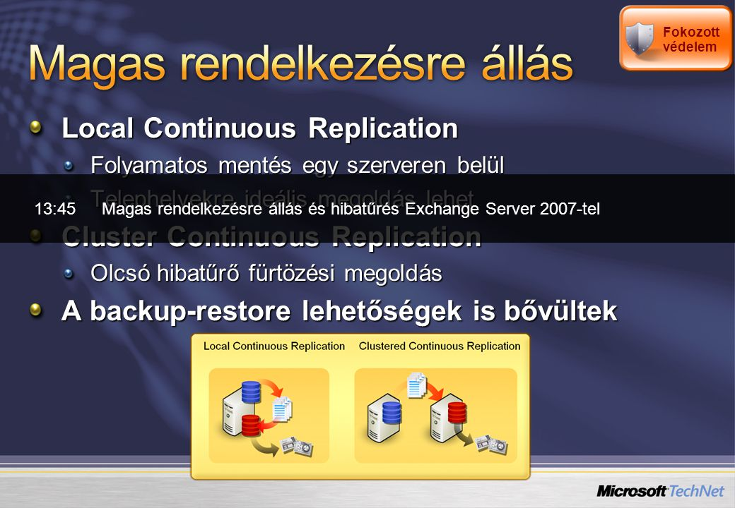 Local Continuous Replication Folyamatos mentés egy szerveren belül Telephelyekre ideális megoldás lehet Cluster Continuous Replication Olcsó hibatűrő fürtözési megoldás A backup-restore lehetőségek is bővültek 13:45Magas rendelkezésre állás és hibatűrés Exchange Server 2007-tel Fokozott védelem