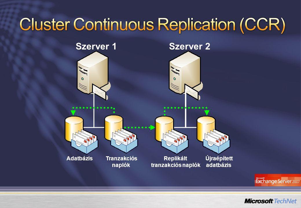 AdatbázisTranzakciós naplók Újraépített adatbázis Replikált tranzakciós naplók Szerver 1Szerver 2