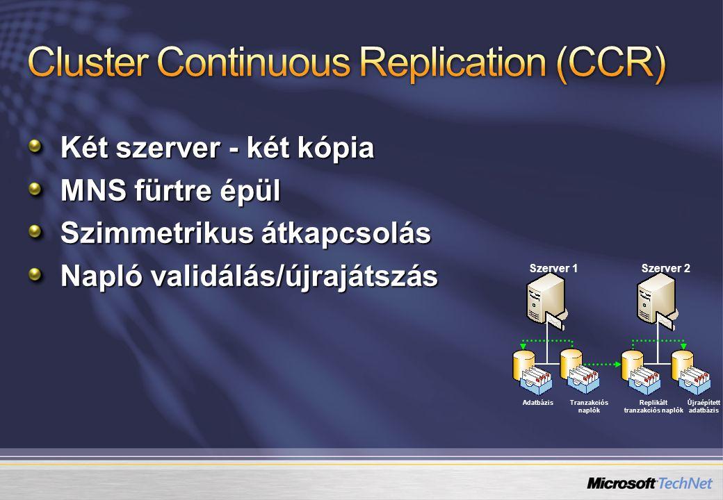 Két szerver - két kópia MNS fürtre épül Szimmetrikus átkapcsolás Napló validálás/újrajátszás AdatbázisTranzakciós naplók Újraépített adatbázis Repliká