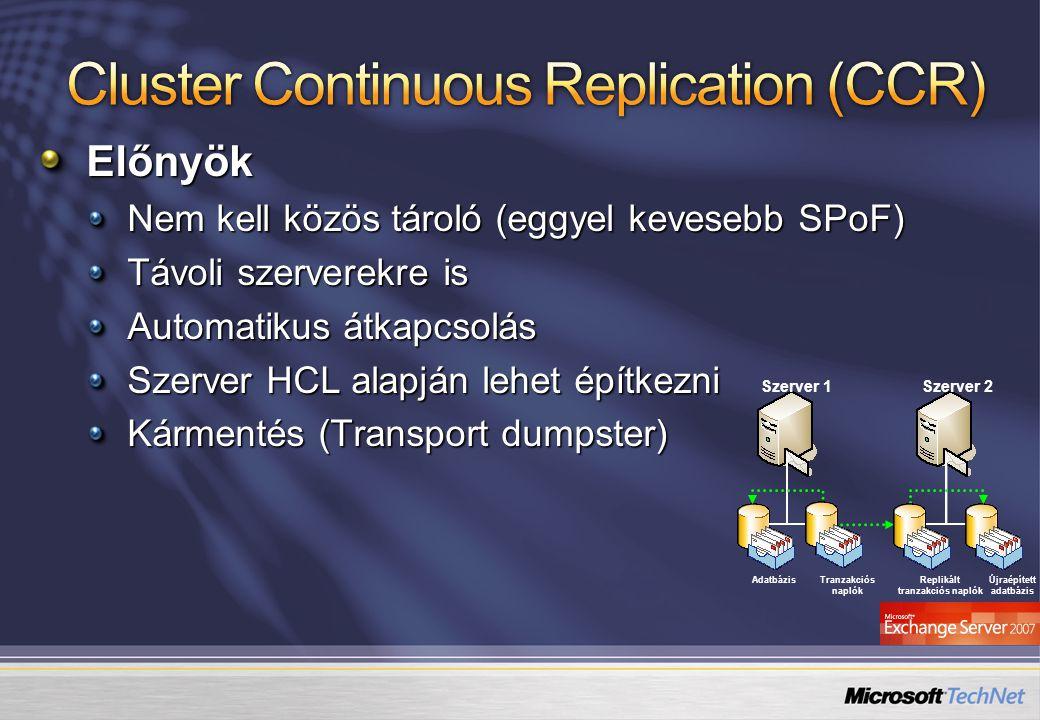 AdatbázisTranzakciós naplók Újraépített adatbázis Replikált tranzakciós naplók Szerver 1Szerver 2Előnyök Nem kell közös tároló (eggyel kevesebb SPoF)