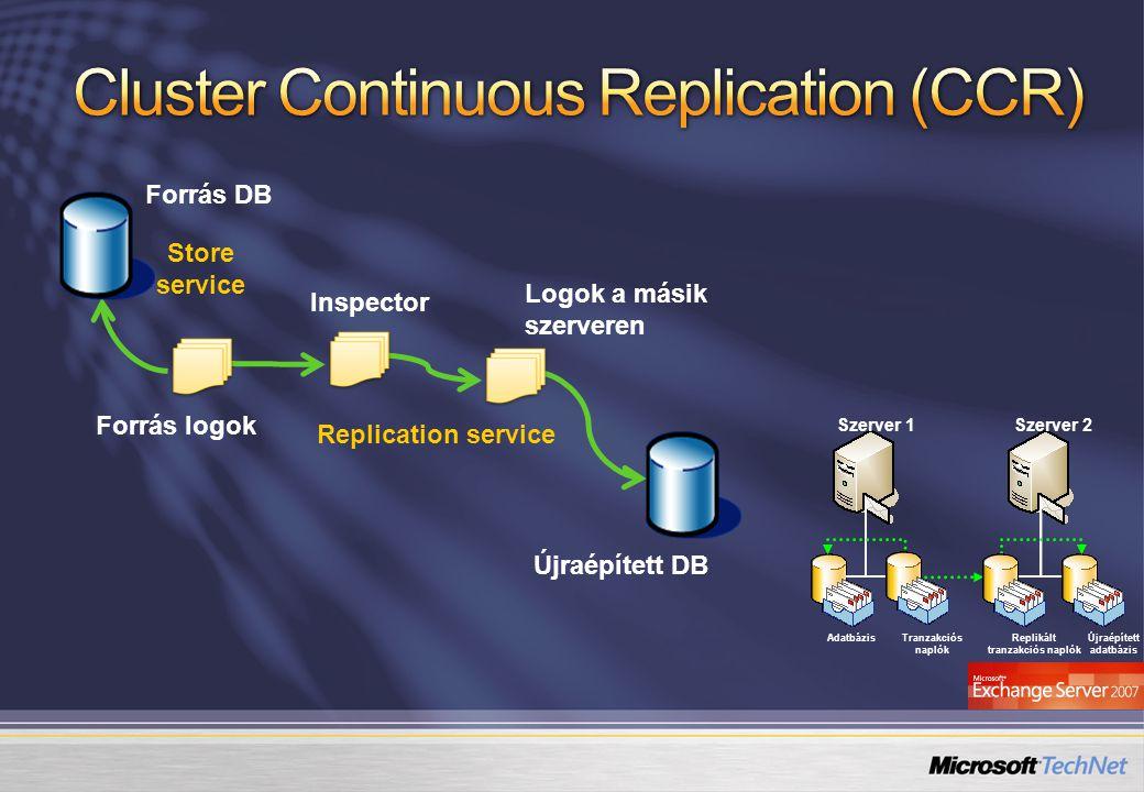AdatbázisTranzakciós naplók Újraépített adatbázis Replikált tranzakciós naplók Szerver 1Szerver 2 Forrás DB Újraépített DB Forrás logok Inspector Logo