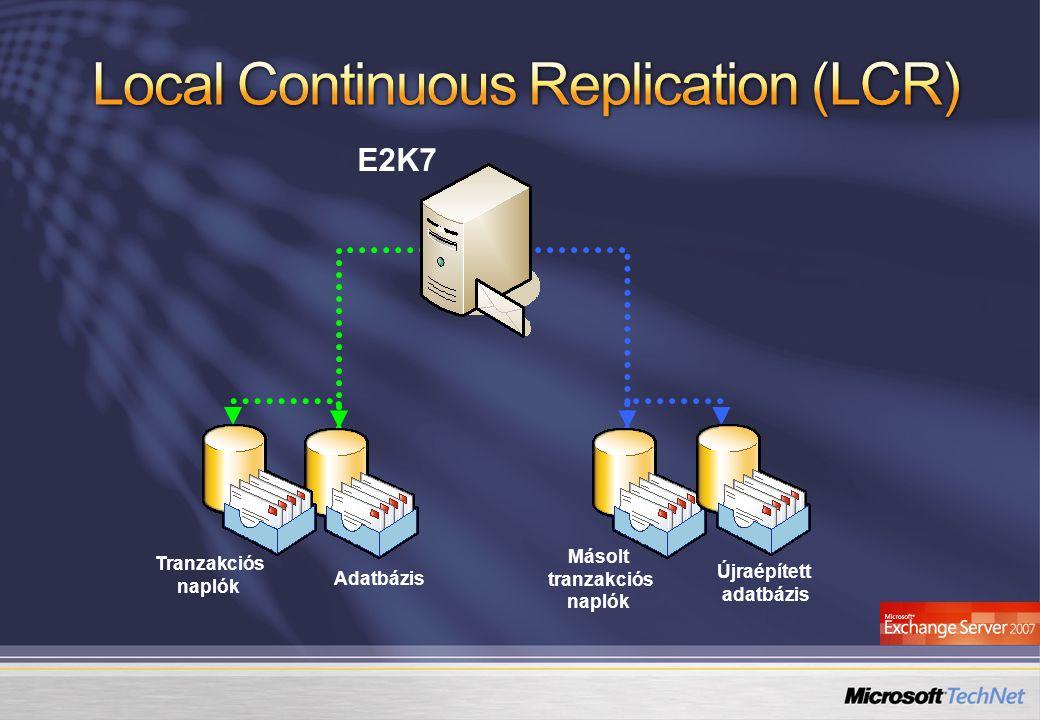 Adatbázis Tranzakciós naplók E2K7 Újraépített adatbázis Másolt tranzakciós naplók