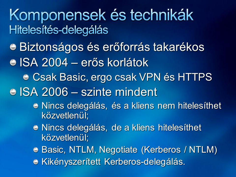Biztonságos és erőforrás takarékos ISA 2004 – erős korlátok Csak Basic, ergo csak VPN és HTTPS ISA 2006 – szinte mindent Nincs delegálás, és a kliens