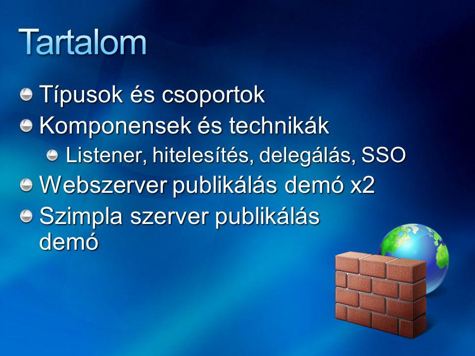 Típusok és csoportok Komponensek és technikák Listener, hitelesítés, delegálás, SSO Webszerver publikálás demó x2 Szimpla szerver publikálás demó