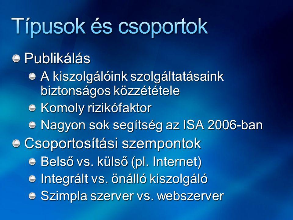 Publikálás A kiszolgálóink szolgáltatásaink biztonságos közzététele Komoly rizikófaktor Nagyon sok segítség az ISA 2006-ban Csoportosítási szempontok