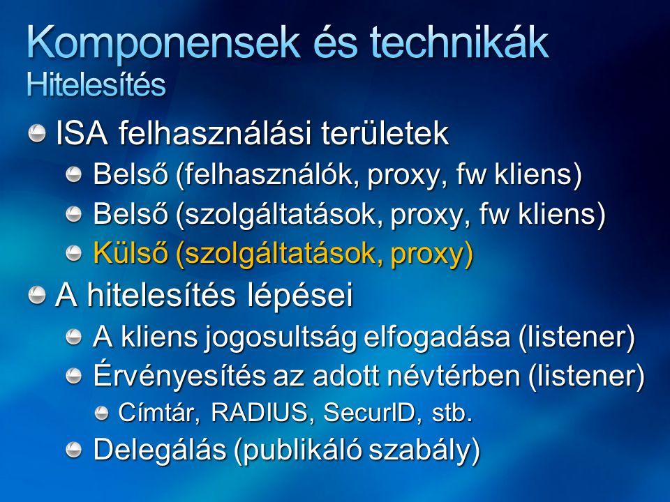 ISA felhasználási területek Belső (felhasználók, proxy, fw kliens) Belső (szolgáltatások, proxy, fw kliens) Külső (szolgáltatások, proxy) A hitelesíté