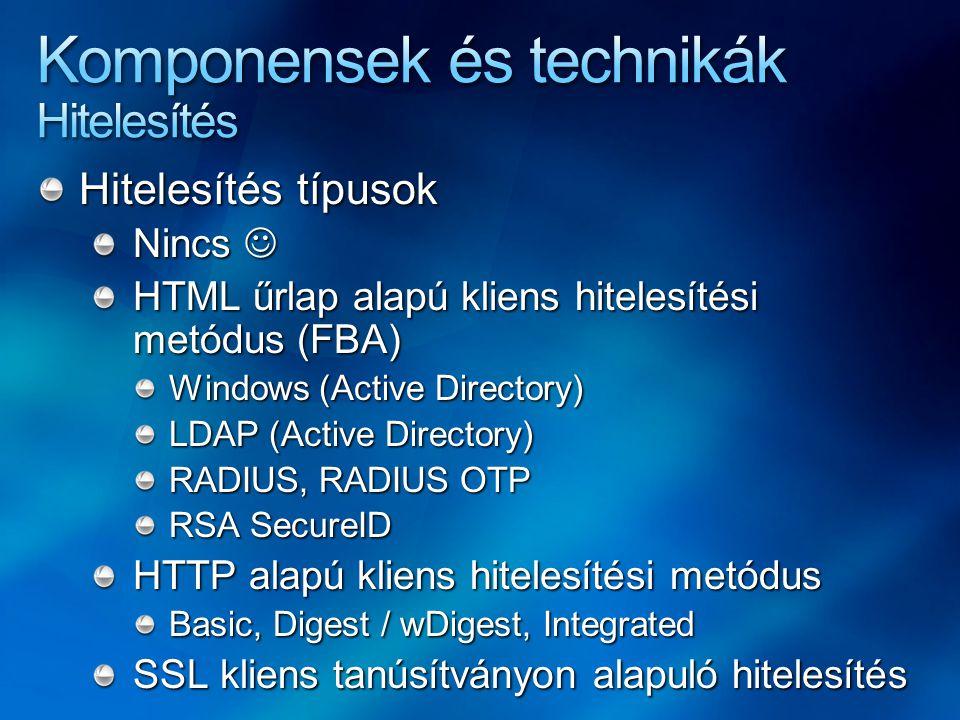 Hitelesítés típusok Nincs Nincs HTML űrlap alapú kliens hitelesítési metódus (FBA) Windows (Active Directory) LDAP (Active Directory) RADIUS, RADIUS O