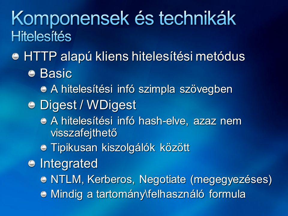 HTTP alapú kliens hitelesítési metódus Basic A hitelesítési infó szimpla szövegben Digest / WDigest A hitelesítési infó hash-elve, azaz nem visszafejt