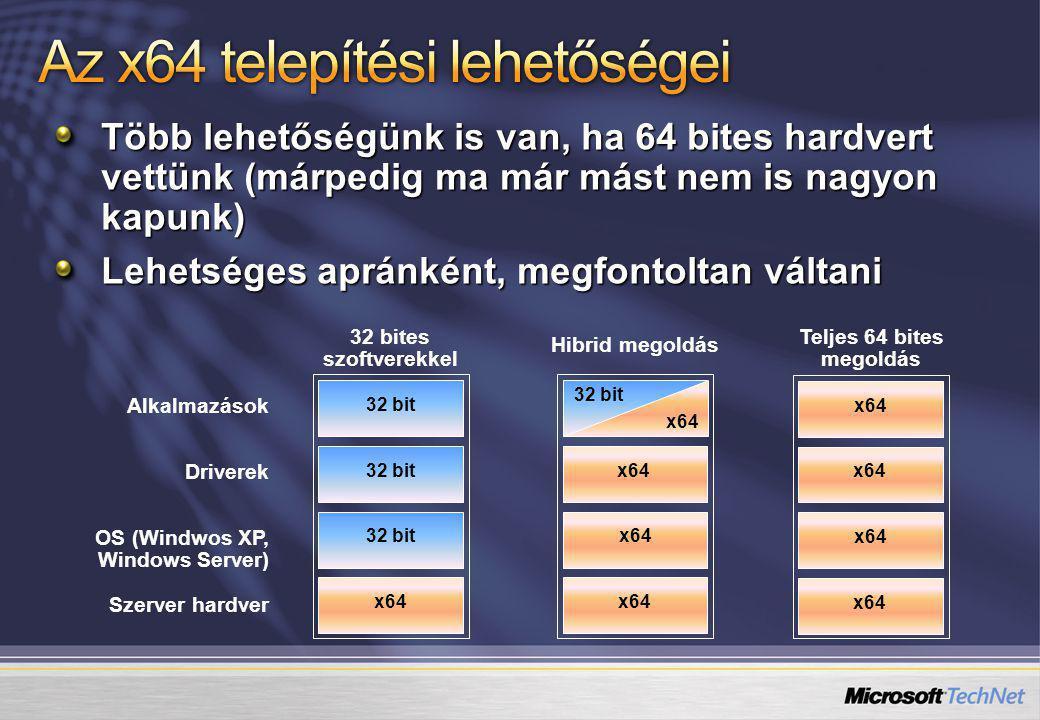 Több lehetőségünk is van, ha 64 bites hardvert vettünk (márpedig ma már mást nem is nagyon kapunk) Lehetséges apránként, megfontoltan váltani Szerver hardver OS (Windwos XP, Windows Server) Driverek Alkalmazások 32 bites szoftverekkel Teljes 64 bites megoldás Hibrid megoldás x64 32 bit x64 32 bit x64