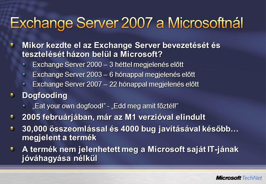 Mikor kezdte el az Exchange Server bevezetését és tesztelését házon belül a Microsoft.
