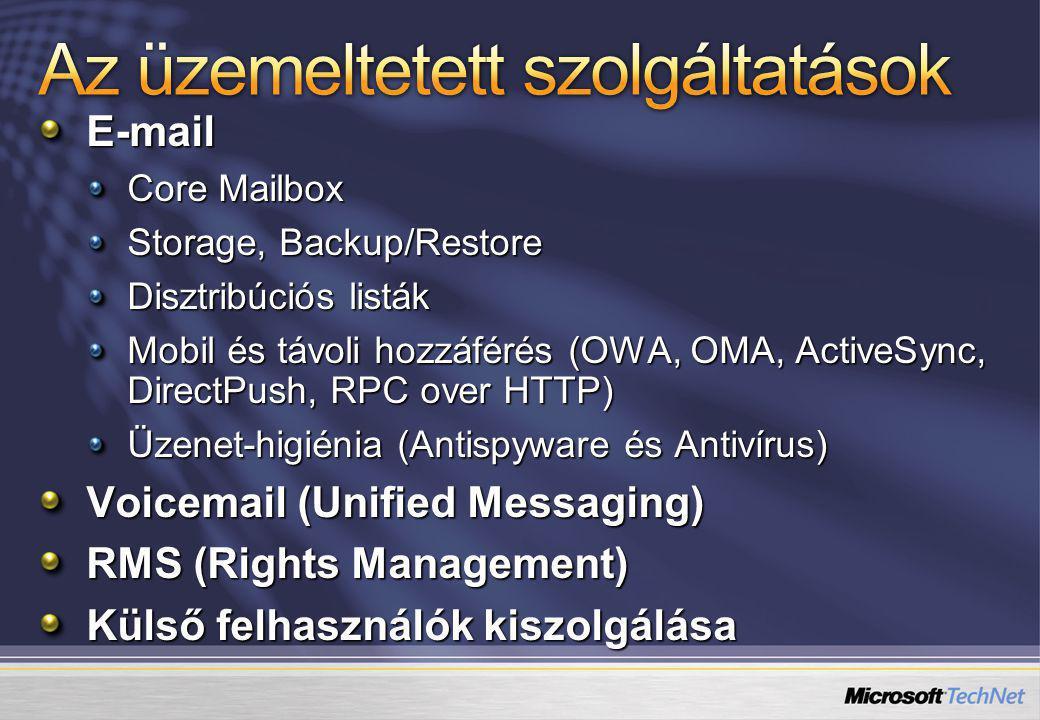 E-mail Core Mailbox Storage, Backup/Restore Disztribúciós listák Mobil és távoli hozzáférés (OWA, OMA, ActiveSync, DirectPush, RPC over HTTP) Üzenet-higiénia (Antispyware és Antivírus) Voicemail (Unified Messaging) RMS (Rights Management) Külső felhasználók kiszolgálása