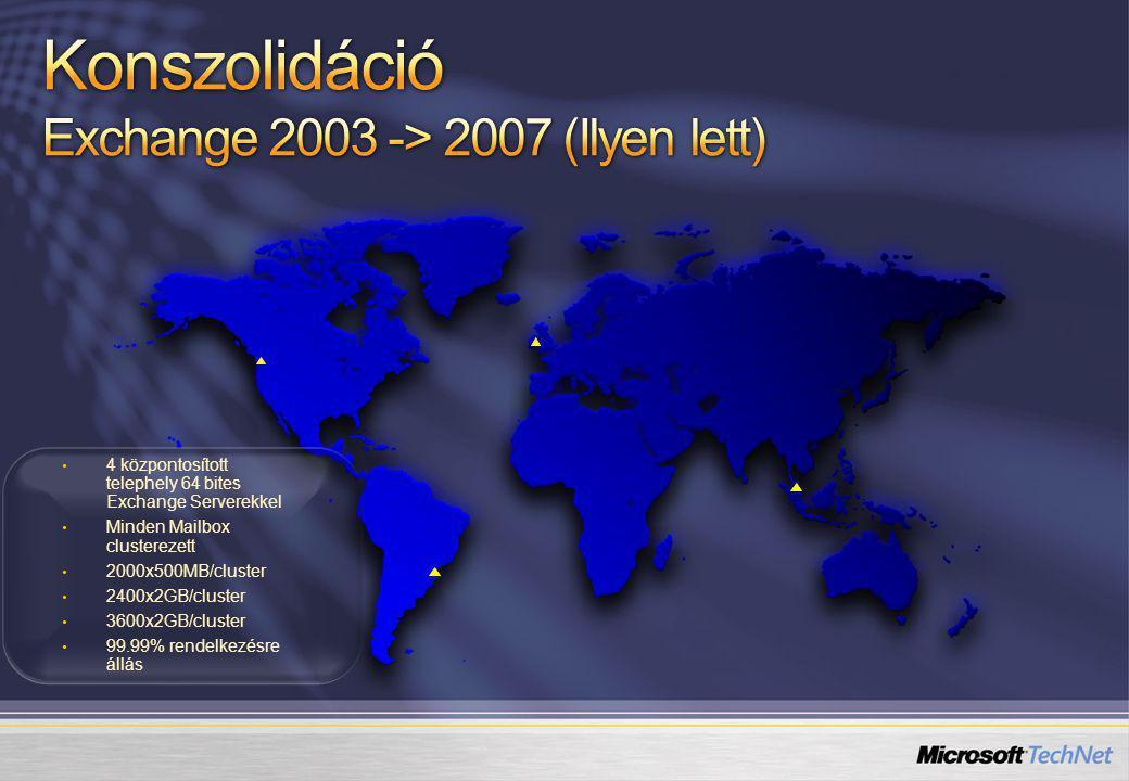 4 központosított telephely 64 bites Exchange Serverekkel Minden Mailbox clusterezett 2000x500MB/cluster 2400x2GB/cluster 3600x2GB/cluster 99.99% rendelkezésre állás 4 központosított telephely 64 bites Exchange Serverekkel Minden Mailbox clusterezett 2000x500MB/cluster 2400x2GB/cluster 3600x2GB/cluster 99.99% rendelkezésre állás