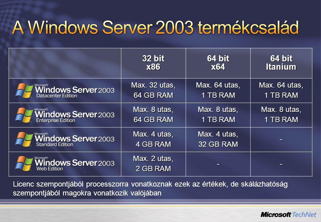 32 bit x86 64 bit x64 64 bit Itanium Max. 32 utas, 64 GB RAM Max.