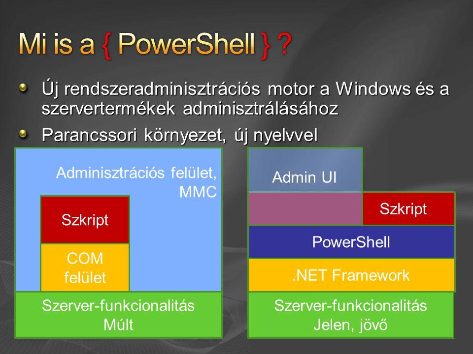 Új rendszeradminisztrációs motor a Windows és a szervertermékek adminisztrálásához Parancssori környezet, új nyelvvel Szerver-funkcionalitás Múlt Szer