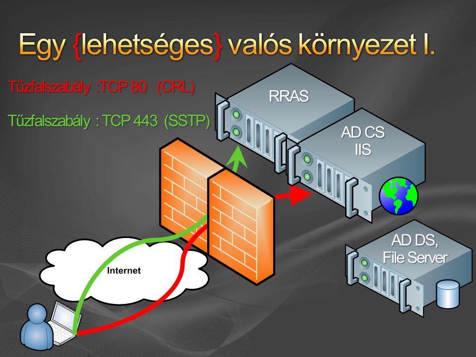 RRAS AD DS, File Server AD CS IIS Tűzfalszabály :TCP 80 (CRL) Tűzfalszabály : TCP 443 (SSTP)