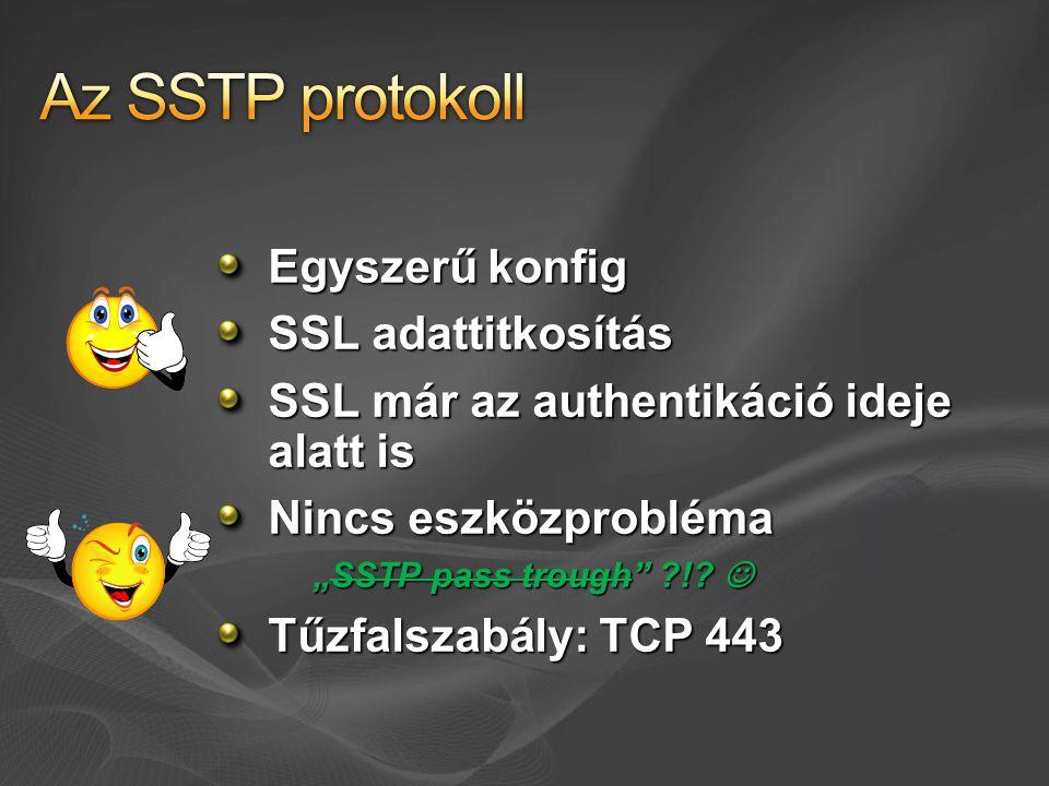 """Egyszerű konfig SSL adattitkosítás SSL már az authentikáció ideje alatt is Nincs eszközprobléma """"SSTP pass trough !."""