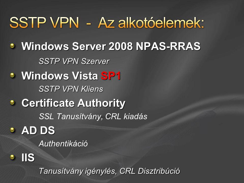 Windows Server 2008 NPAS-RRAS SSTP VPN Szerver SSTP VPN Szerver Windows Vista SP1 SSTP VPN Kliens Certificate Authority SSL Tanusítvány, CRL kiadás AD
