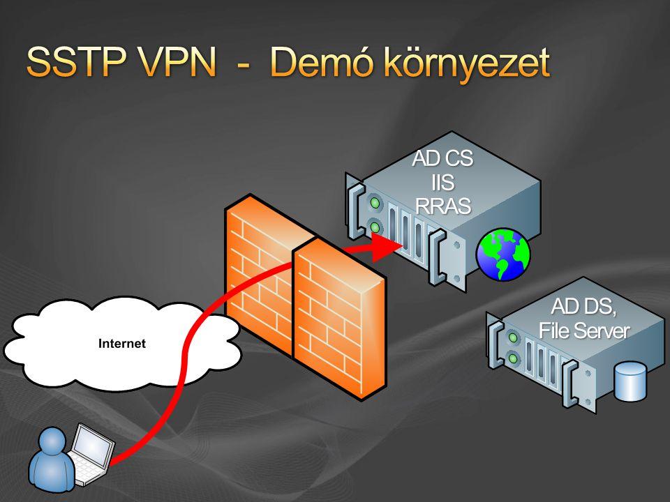 { SSTP VPN KIALAKÍTÁSA}