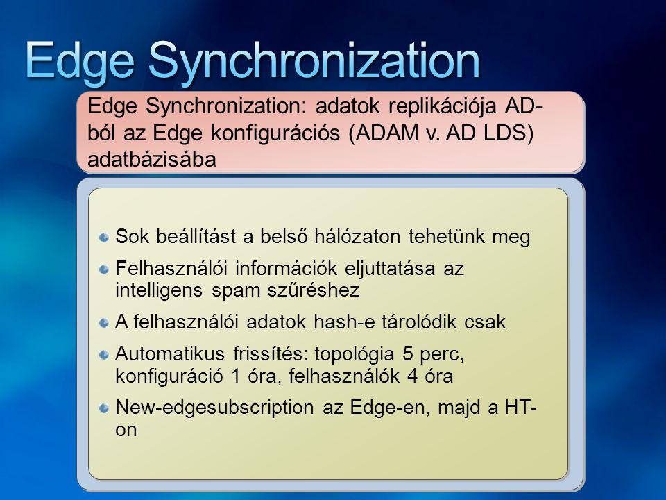 Edge Synchronization: adatok replikációja AD- ból az Edge konfigurációs (ADAM v. AD LDS) adatbázisába Sok beállítást a belső hálózaton tehetünk meg Fe