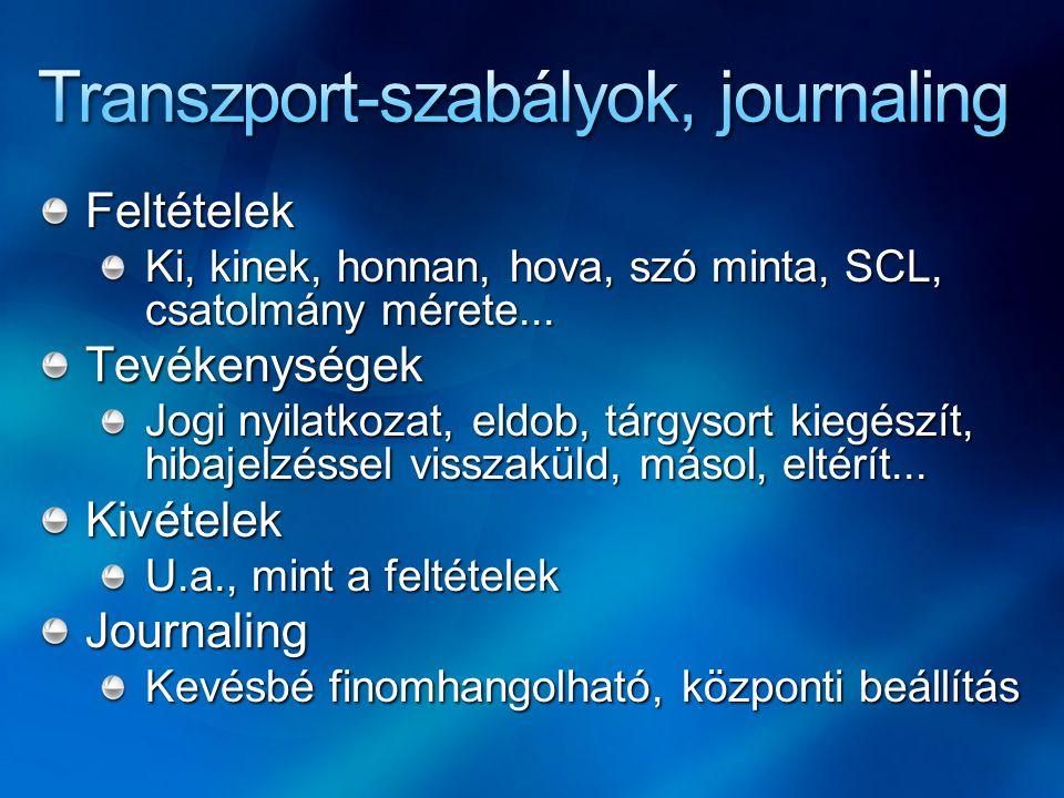 Feltételek Ki, kinek, honnan, hova, szó minta, SCL, csatolmány mérete... Tevékenységek Jogi nyilatkozat, eldob, tárgysort kiegészít, hibajelzéssel vis