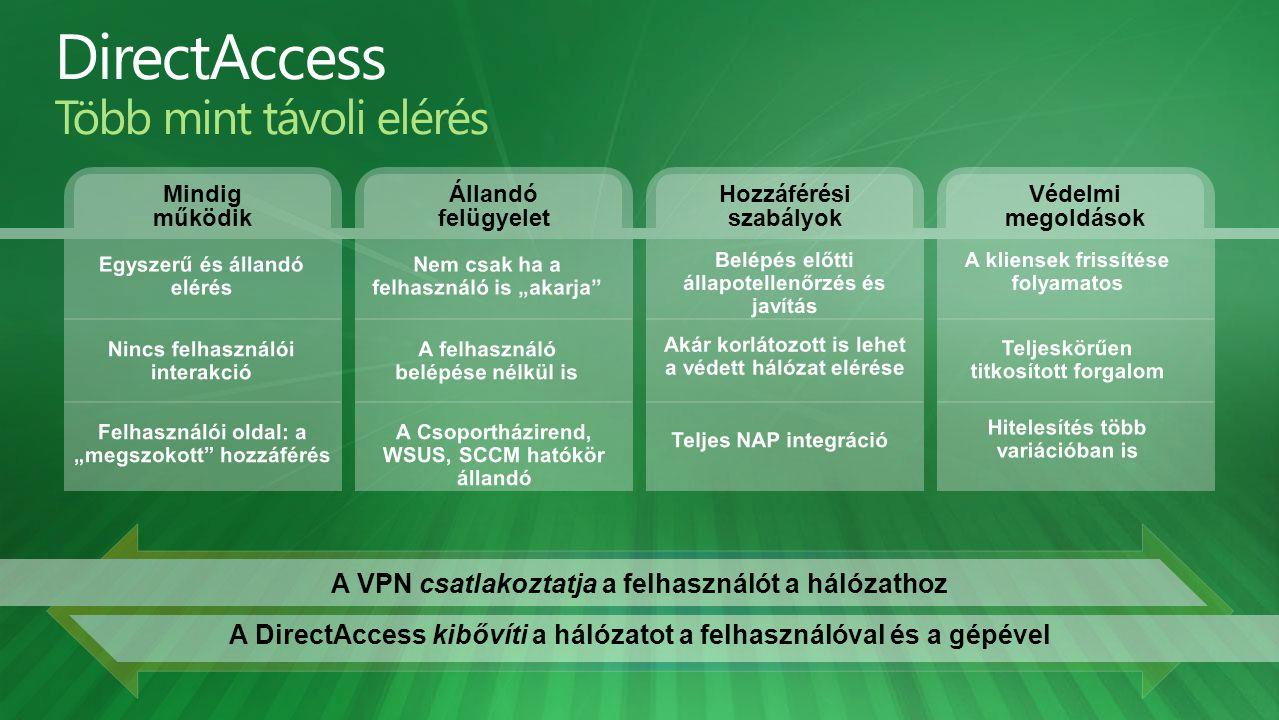 A VPN csatlakoztatja a felhasználót a hálózathoz A DirectAccess kibővíti a hálózatot a felhasználóval és a gépével Mindig működik Állandó felügyelet H
