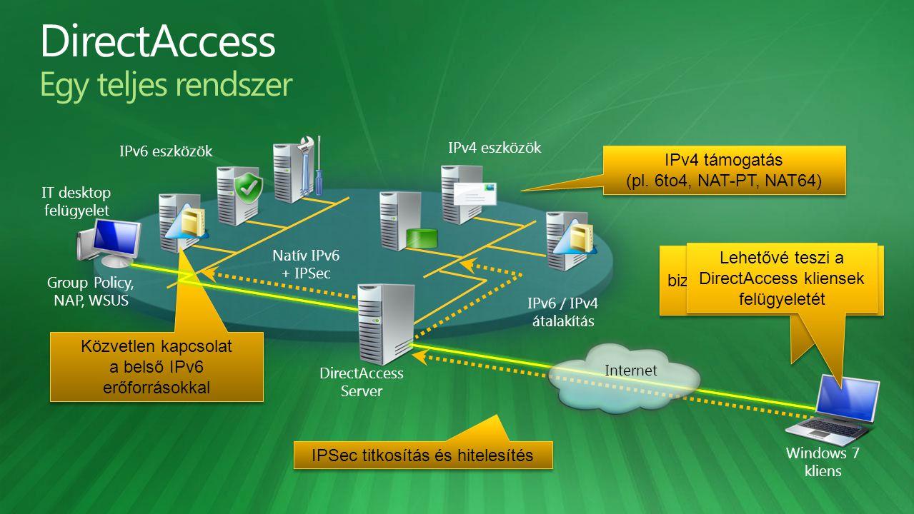 IPv6 eszközök IPv4 eszközök DirectAccess Server Windows 7 kliens Natív IPv6 + IPSec IPv6 / IPv4 átalakítás DA: transzparens, biztonságos kapcsolat VPN