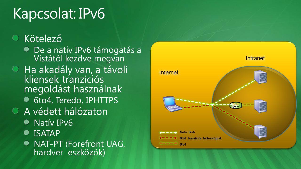Intranet Internet NAT-PT Natív IPv6 IPv6 tranzíciós technológiák IPv4