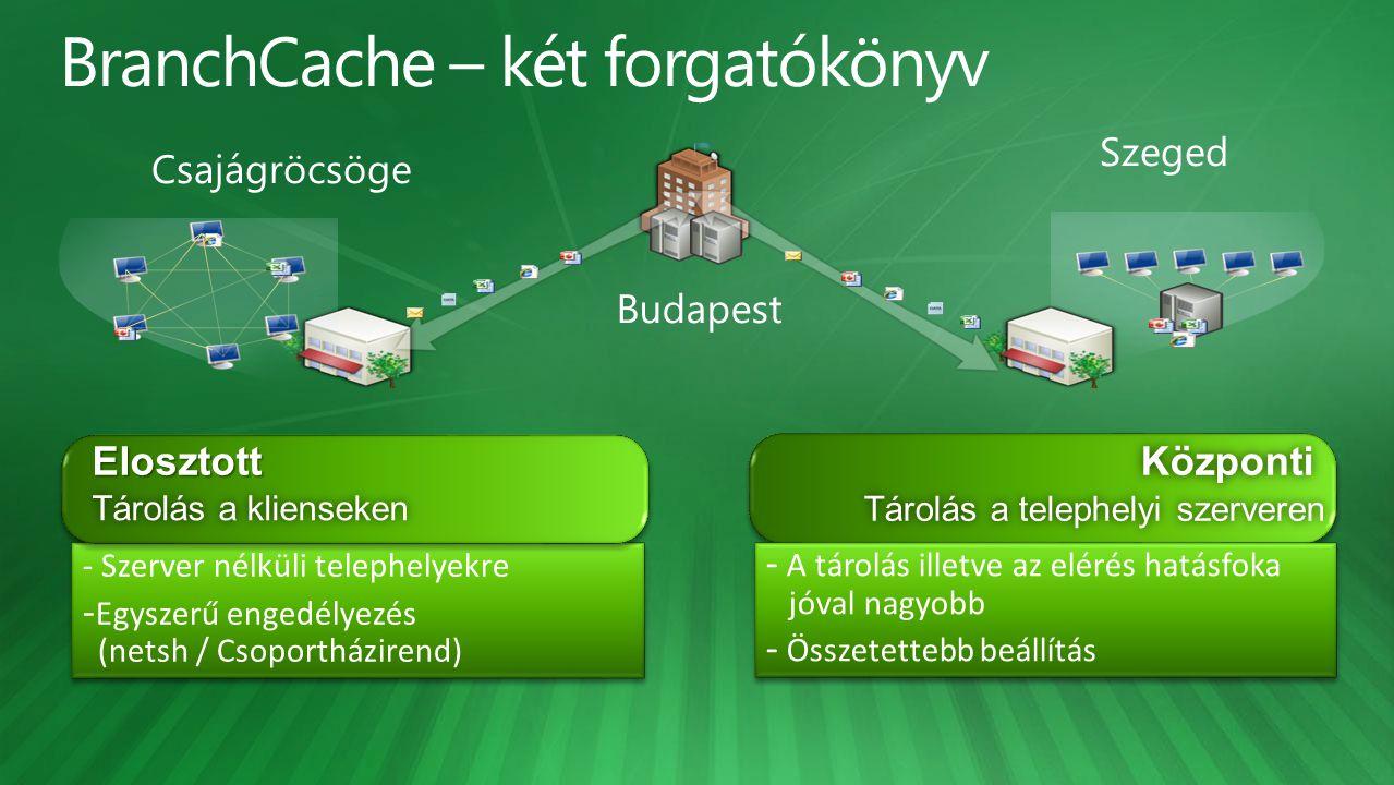 Központi Tárolás a telephelyi szerverenTárolás a telephelyi szerveren - A tárolás illetve az elérés hatásfoka jóval nagyobb - Összetettebb beállítás -