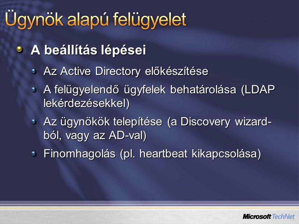 A beállítás lépései Az Active Directory előkészítése A felügyelendő ügyfelek behatárolása (LDAP lekérdezésekkel) Az ügynökök telepítése (a Discovery wizard- ból, vagy az AD-val) Finomhagolás (pl.