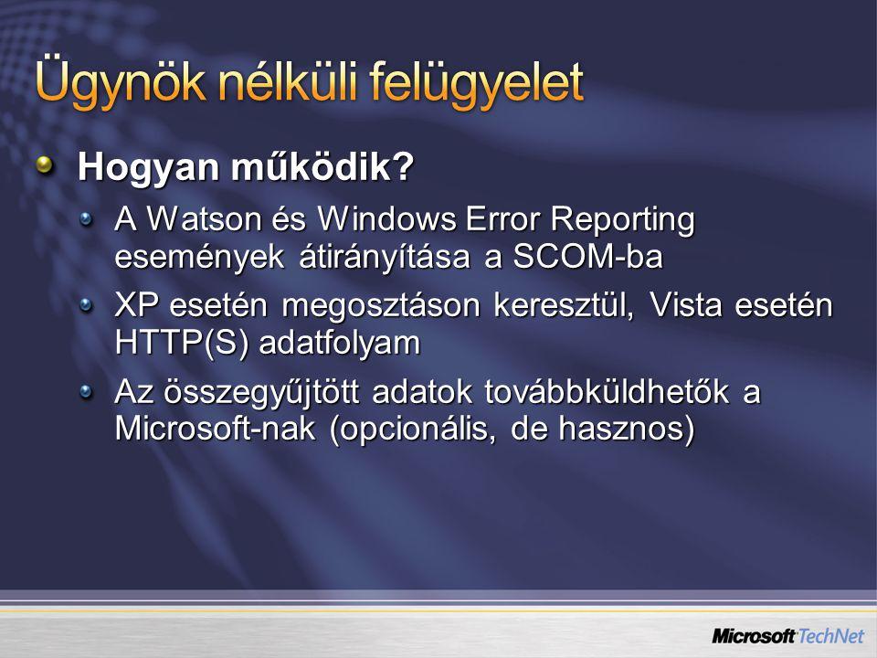 \\momserver\errordata AEM – adatgyűjtés Watson.microsoft.com HTTP(S)://momserver/Watson scrim.microsoft.com
