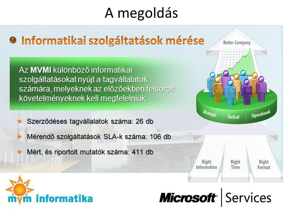 A megoldás Az MVMI különböző informatikai szolgáltatásokat nyújt a tagvállalatok számára, melyeknek az előzőekben felsorolt követelményeknek kell megf