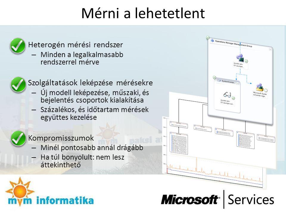 Mérni a lehetetlent Heterogén mérési rendszer – Minden a legalkalmasabb rendszerrel mérve Szolgáltatások leképzése mérésekre – Új modell leképezése, m
