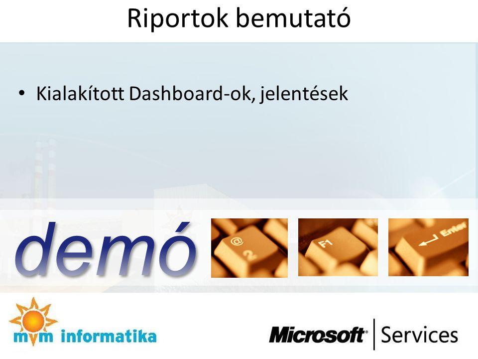 Riportok bemutató Kialakított Dashboard-ok, jelentések