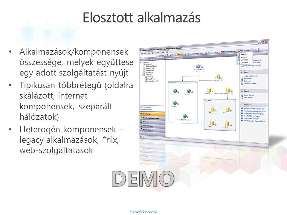 Microsoft Confidential Elosztott alkalmazás Alkalmazások/komponensek összessége, melyek együttese egy adott szolgáltatást nyújt Tipikusan többrétegű (oldalra skálázott, internet komponensek, szeparált hálózatok) Heterogén komponensek – legacy alkalmazások, *nix, web-szolgáltatások