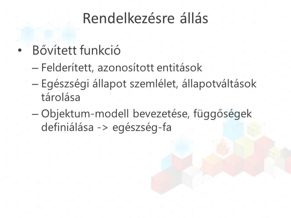 Rendelkezésre állás Bővített funkció – Felderített, azonosított entitások – Egészségi állapot szemlélet, állapotváltások tárolása – Objektum-modell bevezetése, függőségek definiálása -> egészség-fa