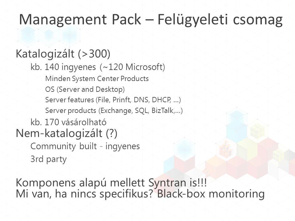 Management Pack – Felügyeleti csomag Katalogizált (>300) kb.
