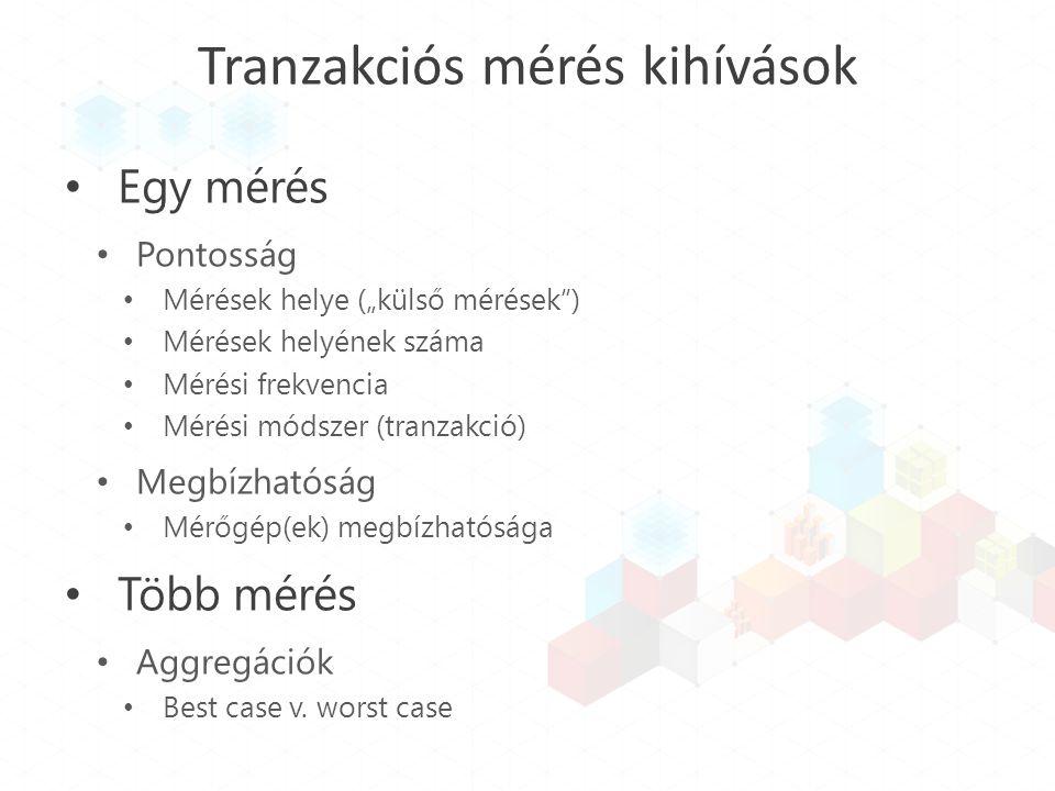 """Tranzakciós mérés kihívások Egy mérés Pontosság Mérések helye (""""külső mérések ) Mérések helyének száma Mérési frekvencia Mérési módszer (tranzakció) Megbízhatóság Mérőgép(ek) megbízhatósága Több mérés Aggregációk Best case v."""