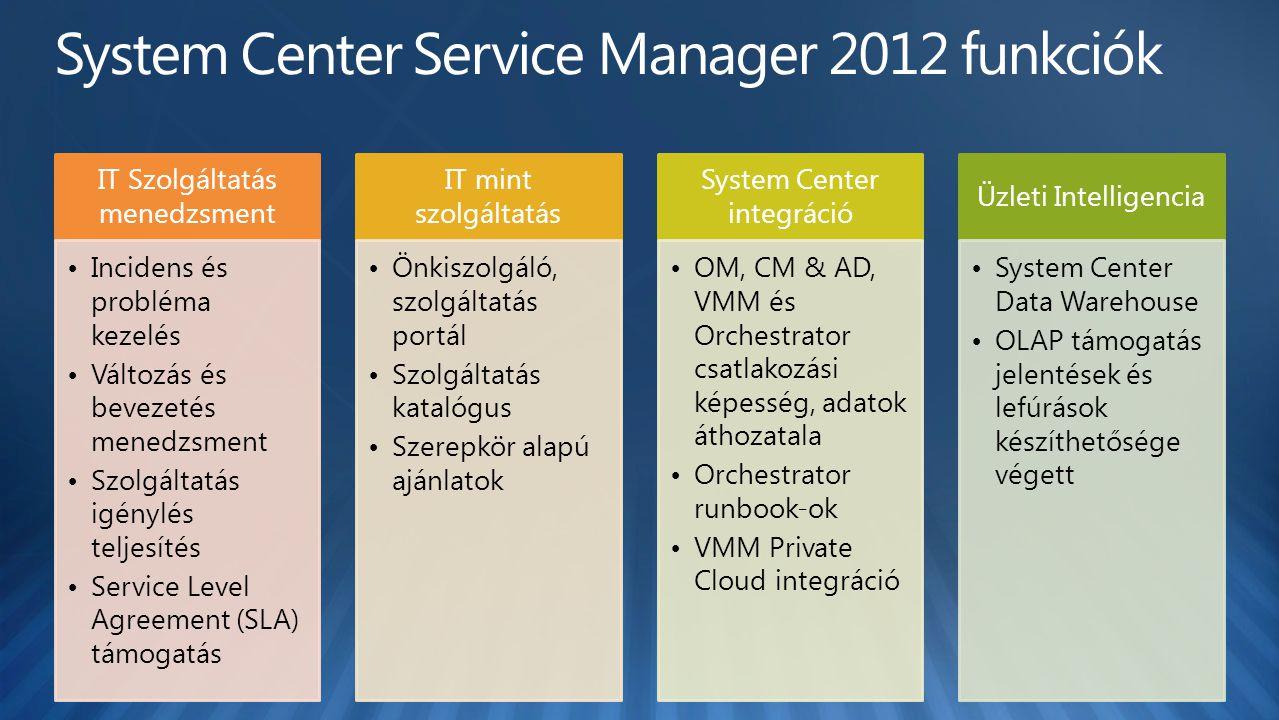 IT Szolgáltatás menedzsment Incidens és probléma kezelés Változás és bevezetés menedzsment Szolgáltatás igénylés teljesítés Service Level Agreement (SLA) támogatás IT mint szolgáltatás Önkiszolgáló, szolgáltatás portál Szolgáltatás katalógus Szerepkör alapú ajánlatok System Center integráció OM, CM & AD, VMM és Orchestrator csatlakozási képesség, adatok áthozatala Orchestrator runbook-ok VMM Private Cloud integráció Üzleti Intelligencia System Center Data Warehouse OLAP támogatás jelentések és lefúrások készíthetősége végett