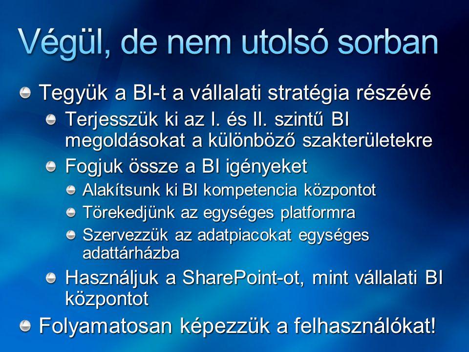 Tegyük a BI-t a vállalati stratégia részévé Terjesszük ki az I. és II. szintű BI megoldásokat a különböző szakterületekre Fogjuk össze a BI igényeket