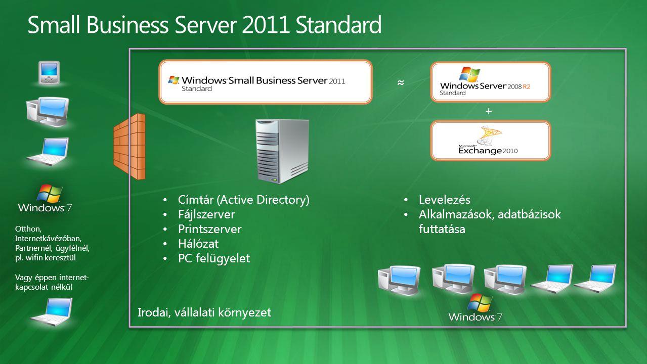 ≈ Címtár (Active Directory) Fájlszerver Printszerver Hálózat PC felügyelet Irodai, vállalati környezet Otthon, Internetkávézóban, Partnernél, ügyfélnél, pl.