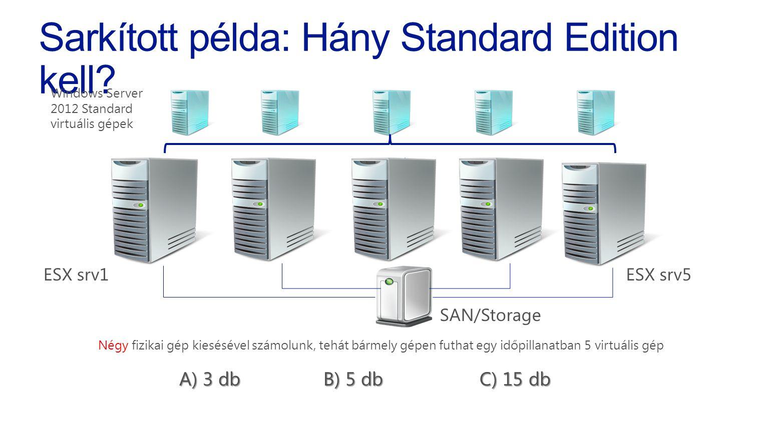 ESX srv1 SAN/Storage ESX srv5 A) 3 db B) 5 db C) 15 db Windows Server 2012 Standard virtuális gépek Négy fizikai gép kiesésével számolunk, tehát bárme