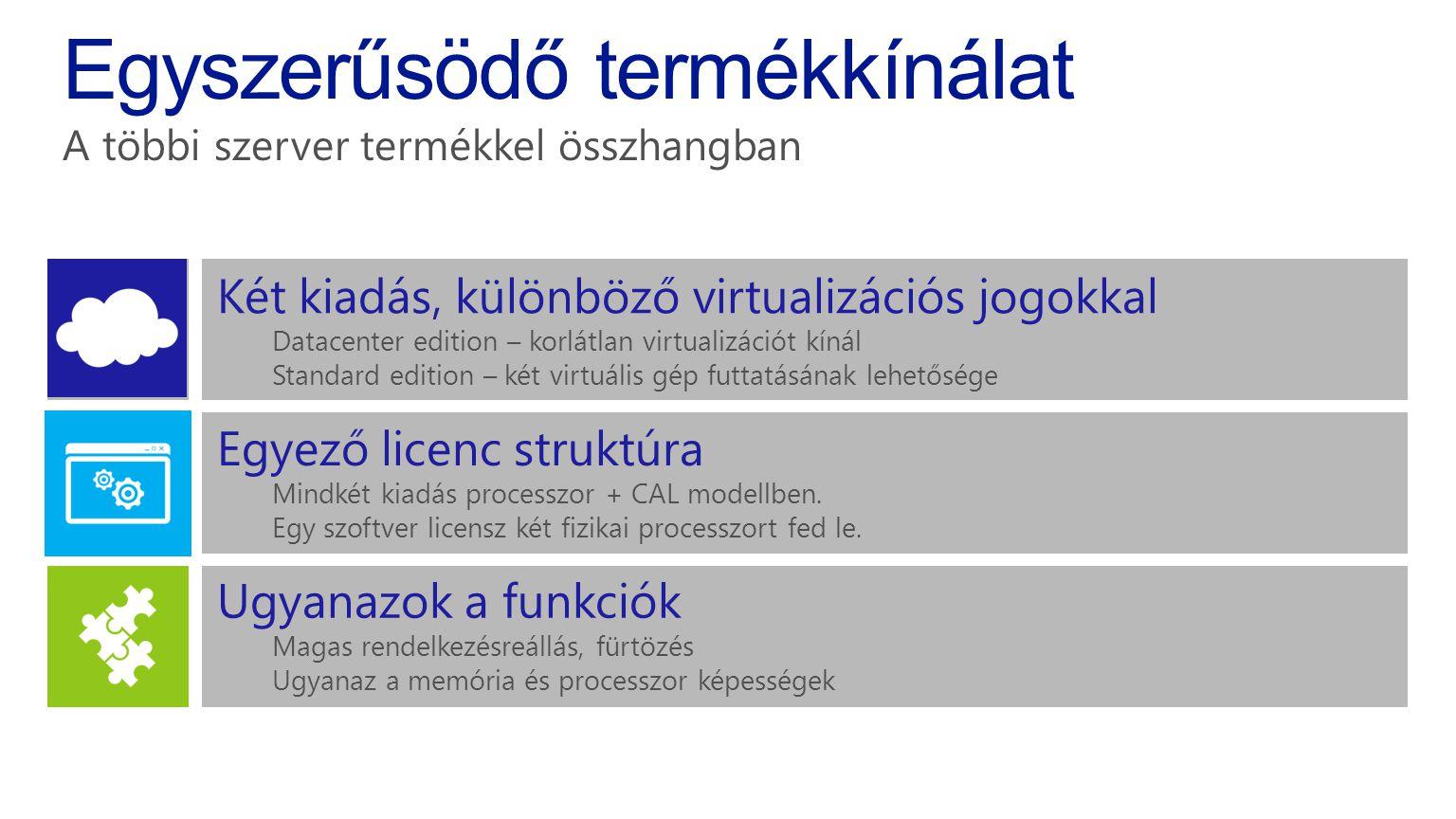 Windows Server 2012 Változatok A legolcsóbb szerverváltozat Csak az OEM csatornán keresztül érhető el Nincs virtualizációs jogosultság benne Korlátozott funkcionalitás Felhővel összekapcsolt KKV szerver Nincs virtualizációs jogosultság benne Korlátozott funkcionalitás Alacsony sűrűségű virtualizációhoz vagy fizikai gépekhez Kettő virtuális gép futtatásának joga Minden funkció benne van Nagy sűrűségű virtualizációhoz Korlátlan jogosultság virtuális gépek futtatására Minden funkció benne van Windows Server 2012 Datacenter Windows Server 2012 Standard Windows Server 2012 Essentials Windows Server 2012 Foundation